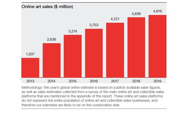 Digital Facts by Hiscox part one painters TUBES feature